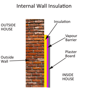 How does insulation work?   The Renewable Energy Hub