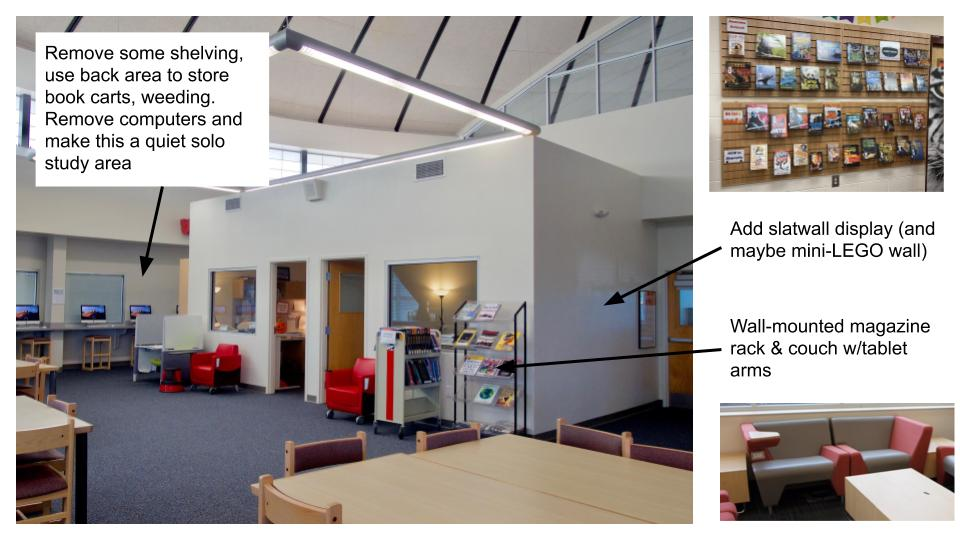 How To Dream Big With A Library Space Analysis Renovated Learning