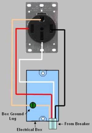 Installing & Replacing An Electrical Receptacle  Part 4b