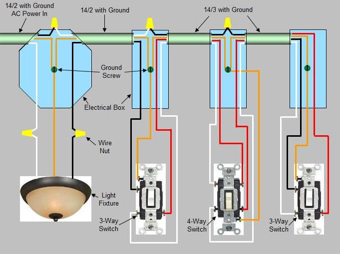 4 Wire Light Fixture Wiring Diagram : How to wire a light fixture with wires