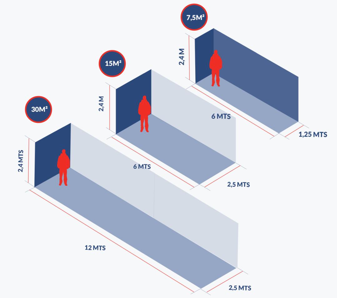 Dimensiones de bodegas