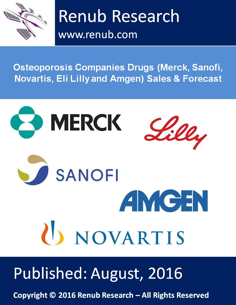 Osteoporosis Companies, Merck Osteoporosis market, lilly ...