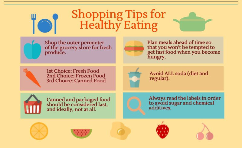 Build Healthy Eating Habits