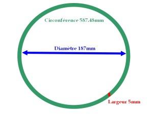 Comment mesurer une courroie de platine vinyle