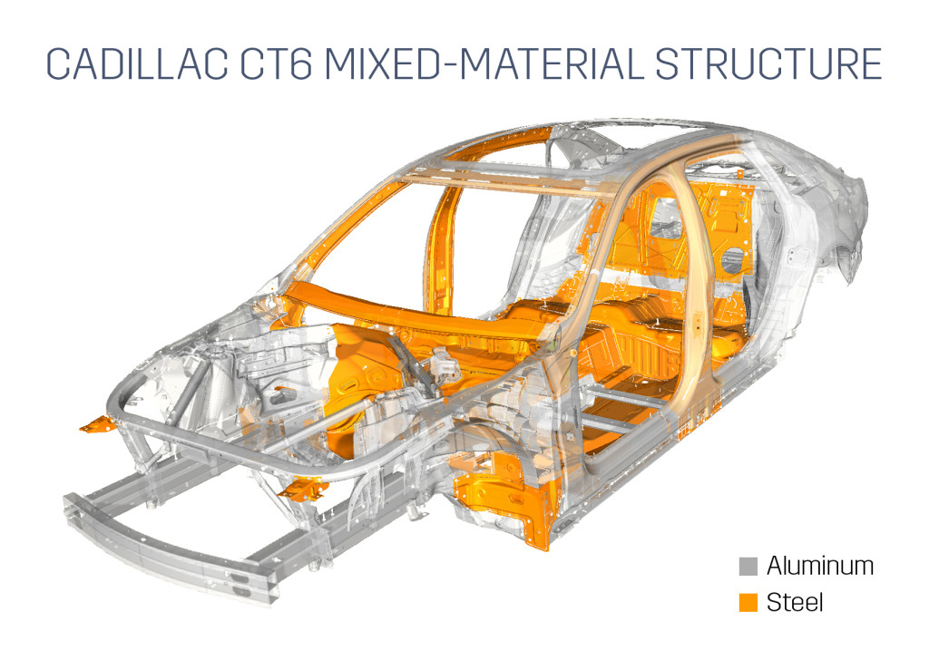 """Cadillac touted its mixed-materials nature of the new Cadillac CT6, which it says is mostly aluminum but also has """"13 different materials customized for each area of the car to simultaneously advance driving dynamics, fuel economy and cabin quietness."""" (Provided by Cadillac)"""