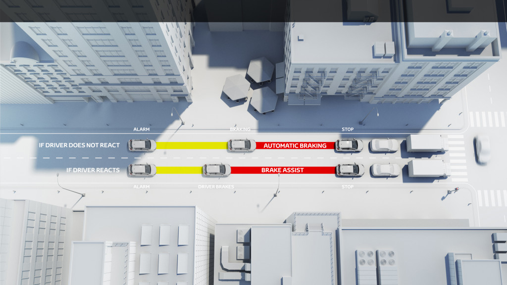 Toyota's Pre-collision System is shown in this rendering. (Provided by Toyota)