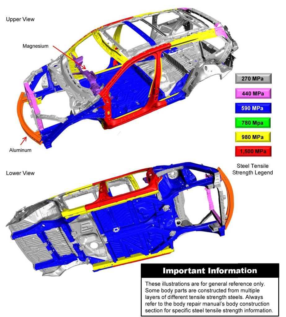 The next-generation 2016 Honda Pilot SUV should be a whole new ballgame for repairers, with huge swaths of the popular SUV's body made out of ultra-high-strength and advanced-high-strength steels for a nearly 300-pound-lighter curb weight. (Provided by Honda, Honda via I-CAR)