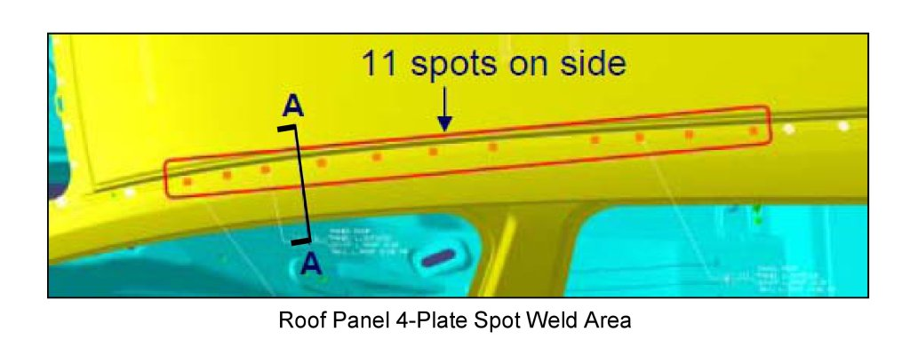 """The 2015 Honda Fit's roof has a """"unique 4-plate spot weld at the roof panel side,"""" which requires 11 squeeze-type resistant spot welds on each roof panel side flange, a 2014 Honda Body Repair News states."""
