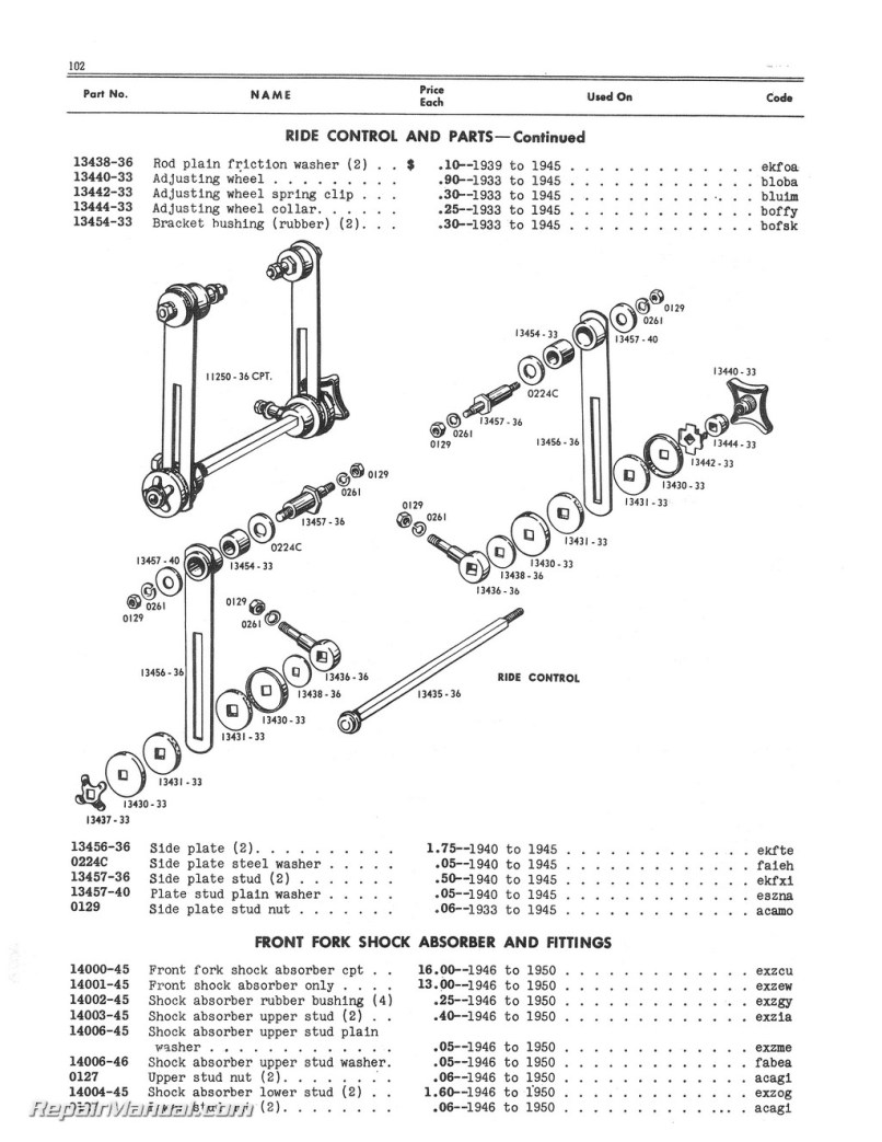 Harley Davidson Spare Parts Manual Servi Car Wiring Diagram 1940 1950 45 Cubic Inch 750cc Solo