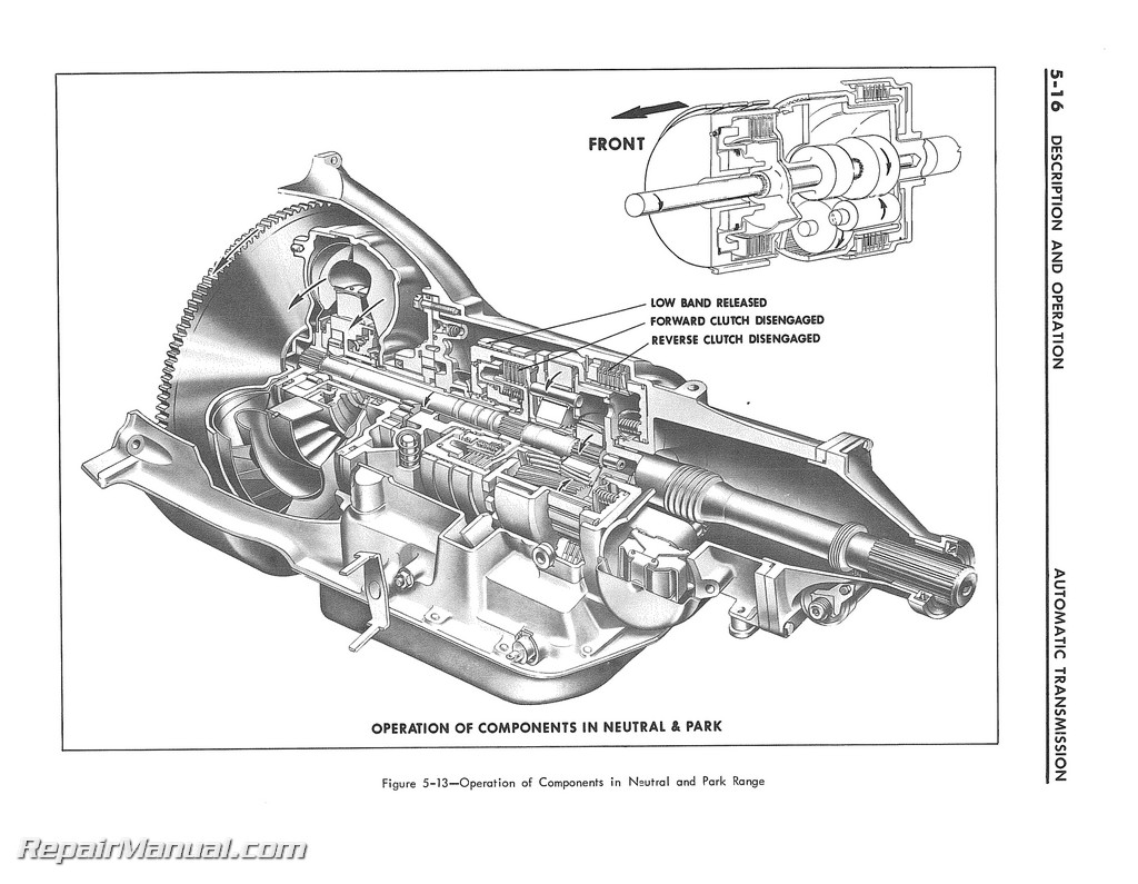 Buick Super Turbine 300 Automatic Transmission