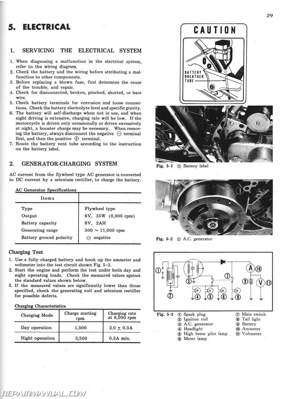 Honda Sl70 Xl70 Service Manual
