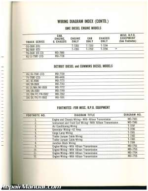 Used 1971 GMC Truck Wiring Diagrams