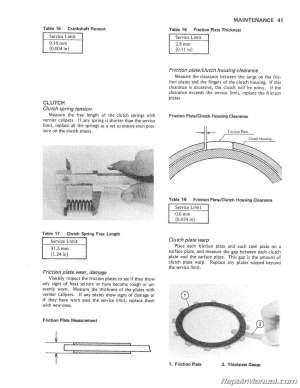 1980 – 1982 Kawasaki KDX175 A Motorcycle Repair and