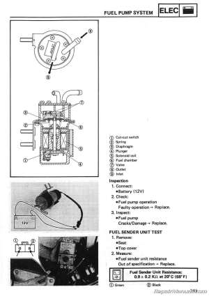 19852000 Yamaha VMX1200 VMAX Motorcycle Service Manual