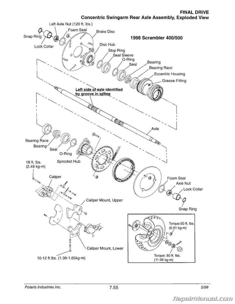 1996 1998 Polaris Atv And Light Utility Vehicle Repair Manual