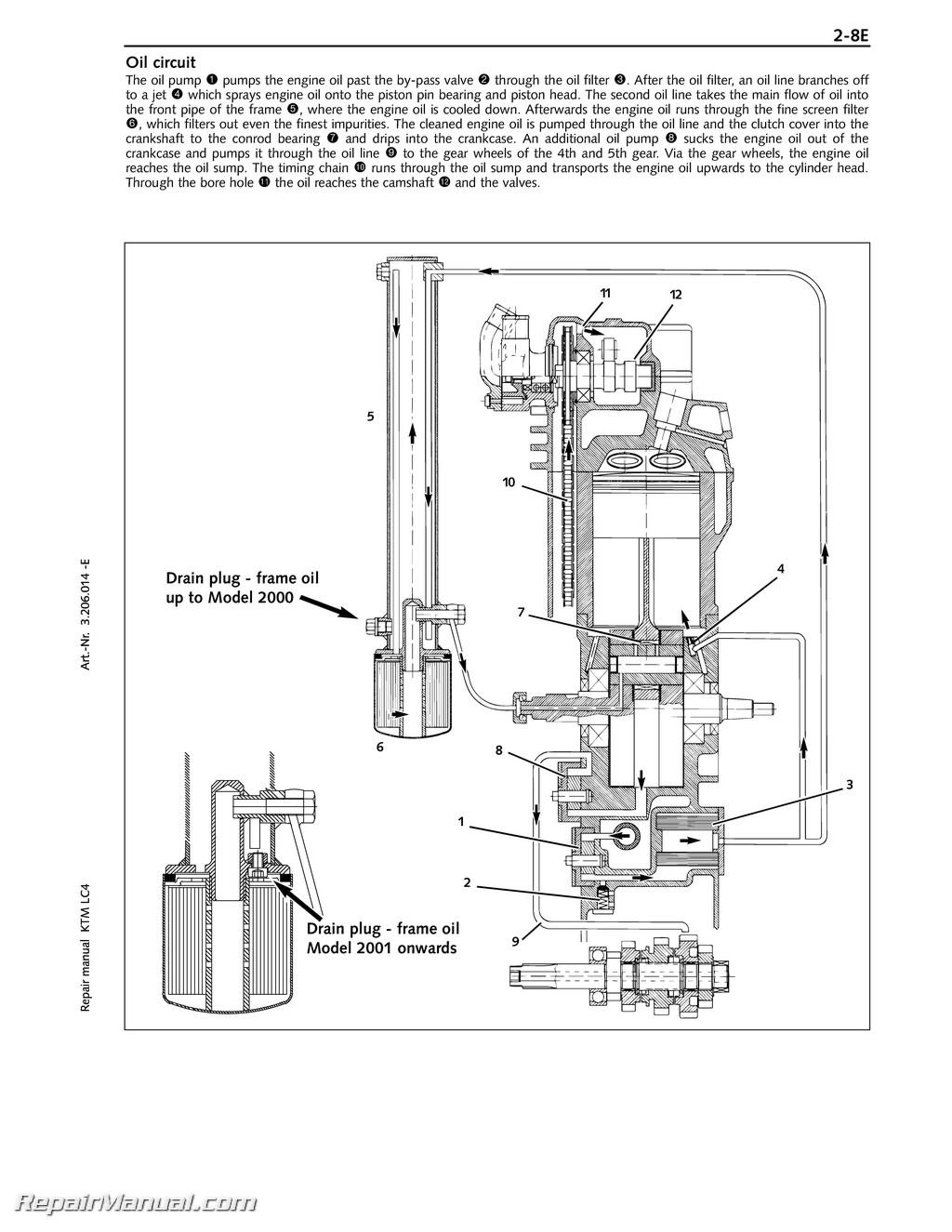 2005 Polaris Sportsman 500 Wiring Diagram