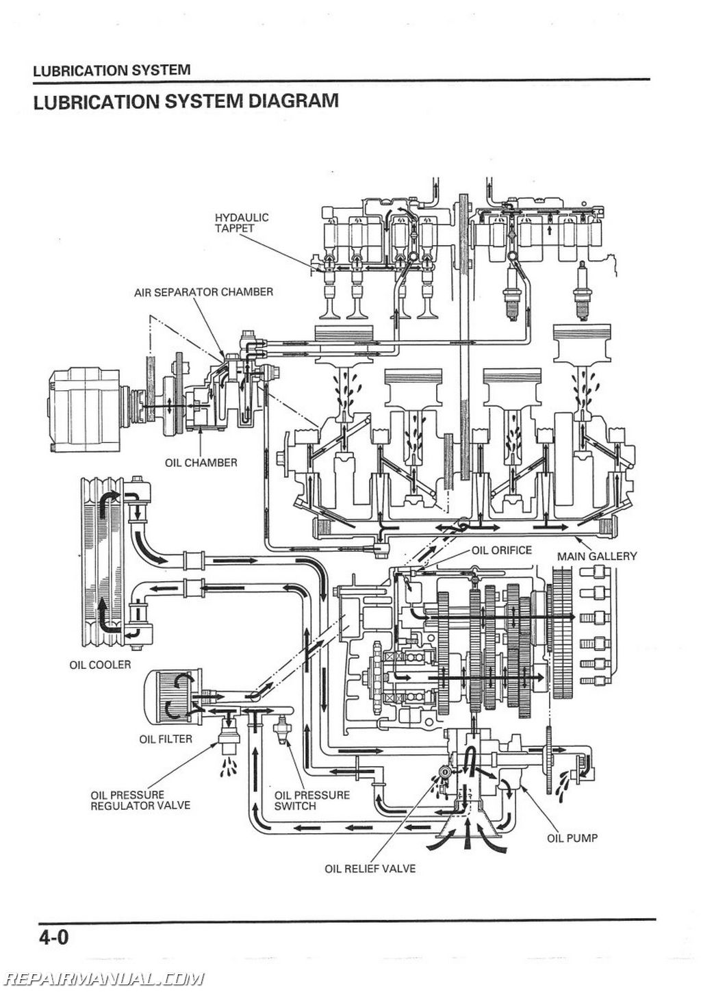 On A 1986 Honda Nighthawk Wiring Diagram Trusted Schematics Helix Worlds Largest Selection Of Sl70 2000 Cb750