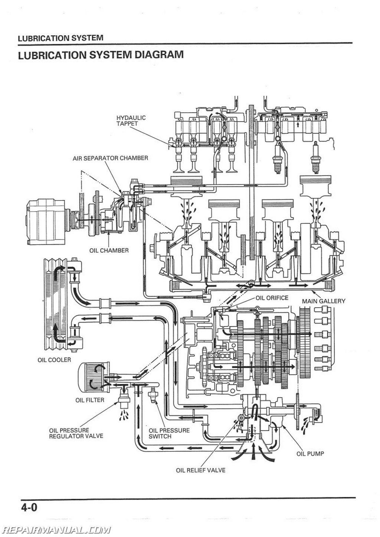 2000 Cb750 Wiring Diagram Simple Shematics Honda Cb750k Wire On Motorcycle Harness 1976 Stunning 95 Nighthawk Schematic Ideas Www Dohc
