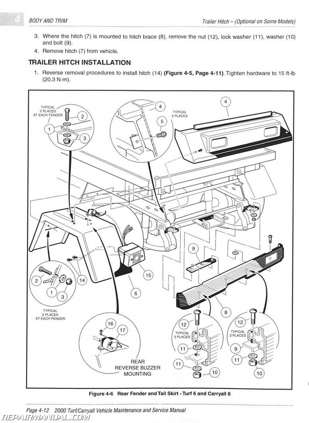club car turf carry all 2 wiring diagram wiring diagram 1980 Club Car Wiring Diagram club car turf 2 wiring diagram wiring diagram1984 1985 club car ds gasoline vehicle repair manuals