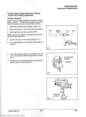 2000 Polaris Magnum 325 500 ATV Service Manual