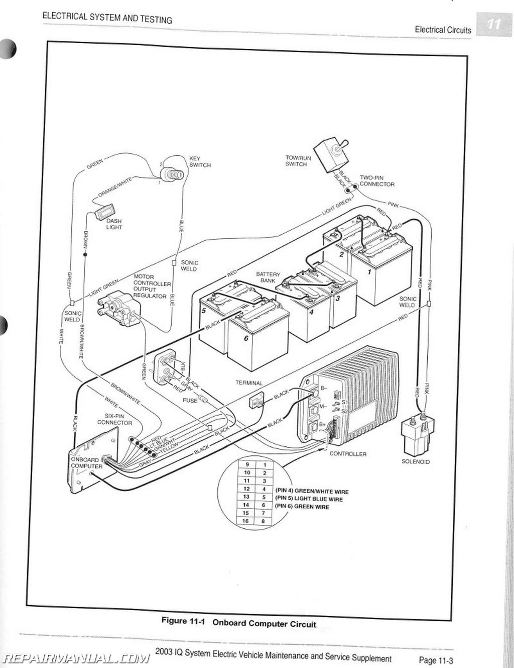 Wire Diagram Club Car Motor 27 Wiring Images Micro Switch Free Picture U2022 2003 Iq System Maintenance And Service Manual Supplement Page 1resize