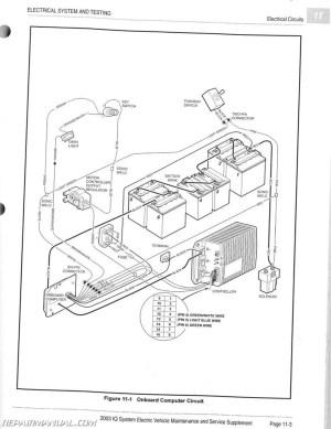 2003 Club Car IQ System Maintenance  Service Manual