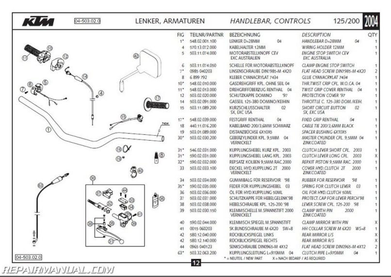 2004 ktm 125 200 exc sx chassis spare parts manual