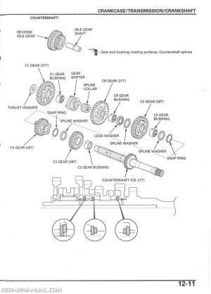 20062014 Honda TRX250EX X Sportrax Service Manual