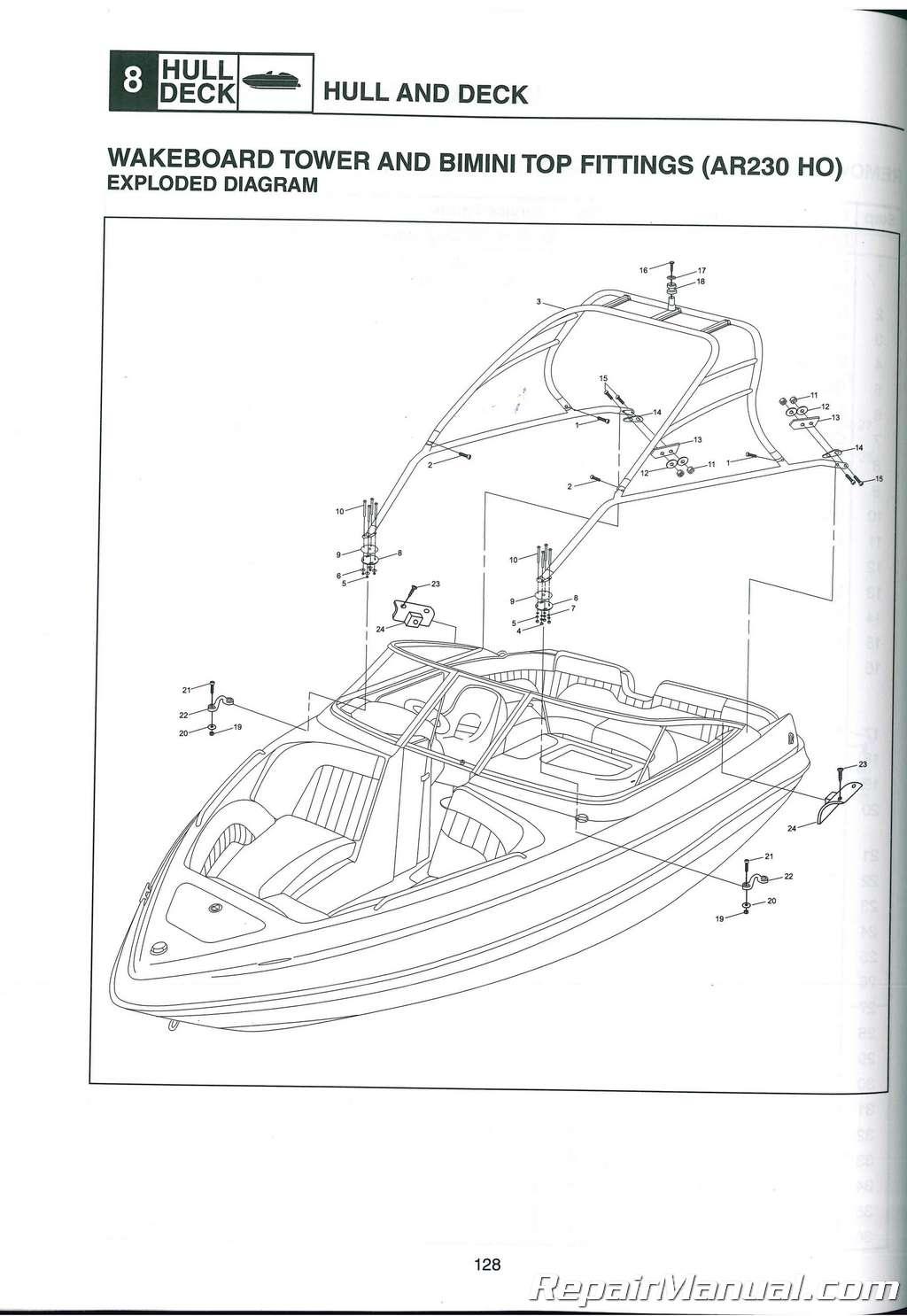 wiring diagram database  yamaha ar230 sx230 ho limited sxt a g sport boat  service manual