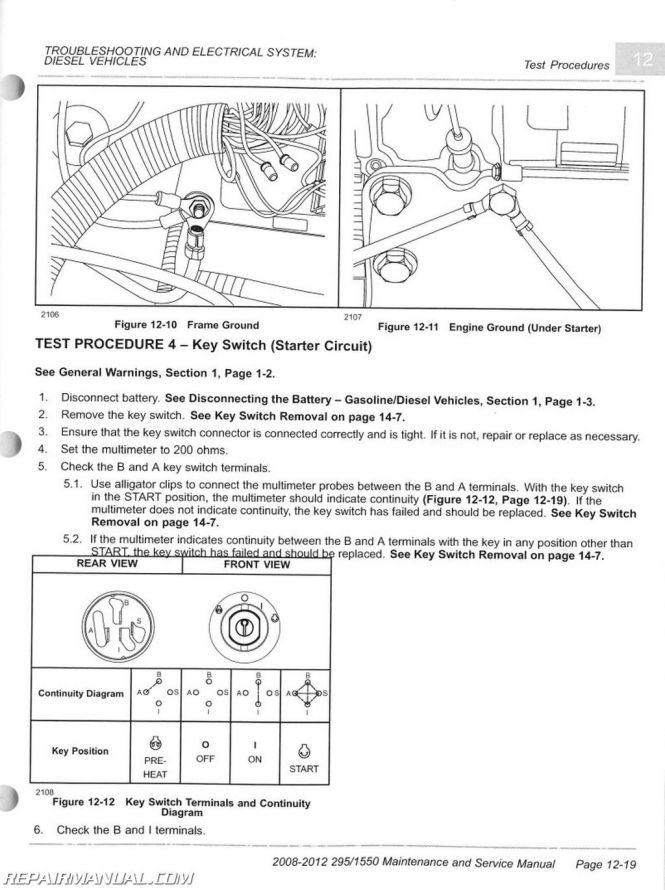 club car gas engine diagram club car gas engine wiring ... Gas Club Car Carry All Wiring Diagram on