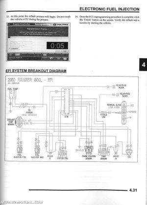 2010 Polaris Ranger 800 XP HD CREW 6x6 Service Manual