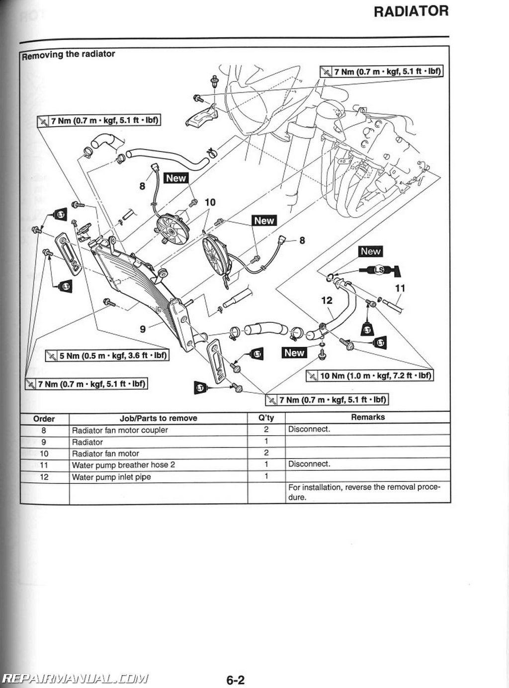 Yamaha Fz8nab Fz8nacb Fz8nbg Fz8nbcg Service Manual