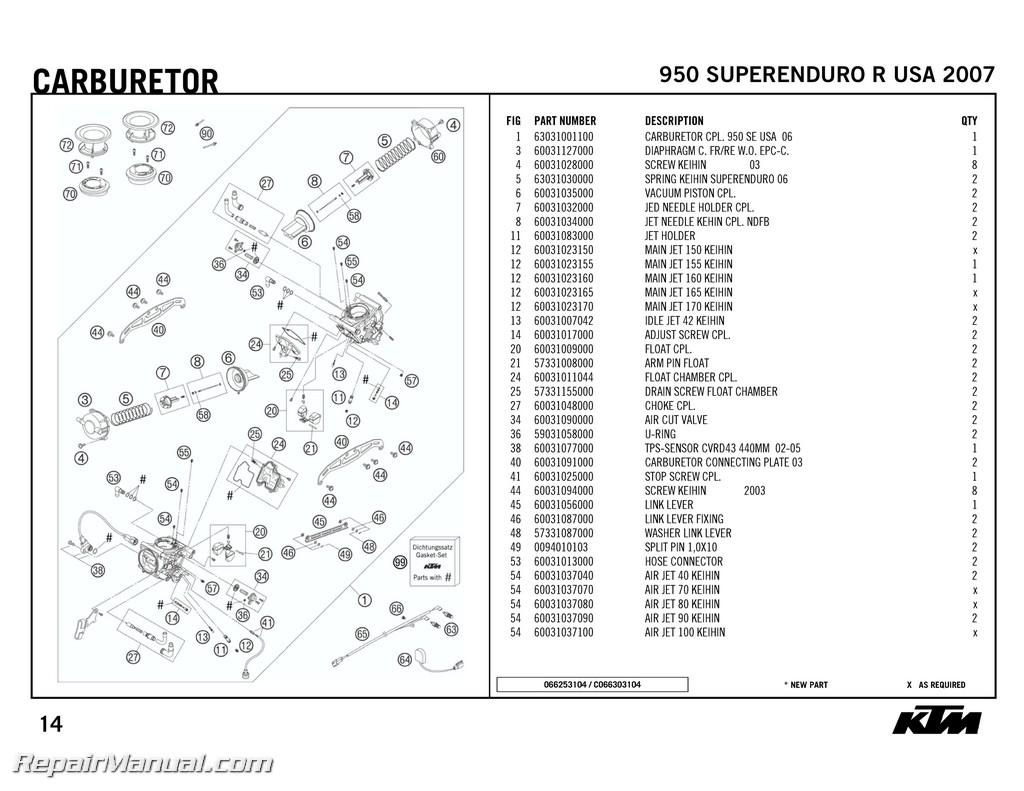 Ktm 950 Superenduro R Engine Spare Parts Manual