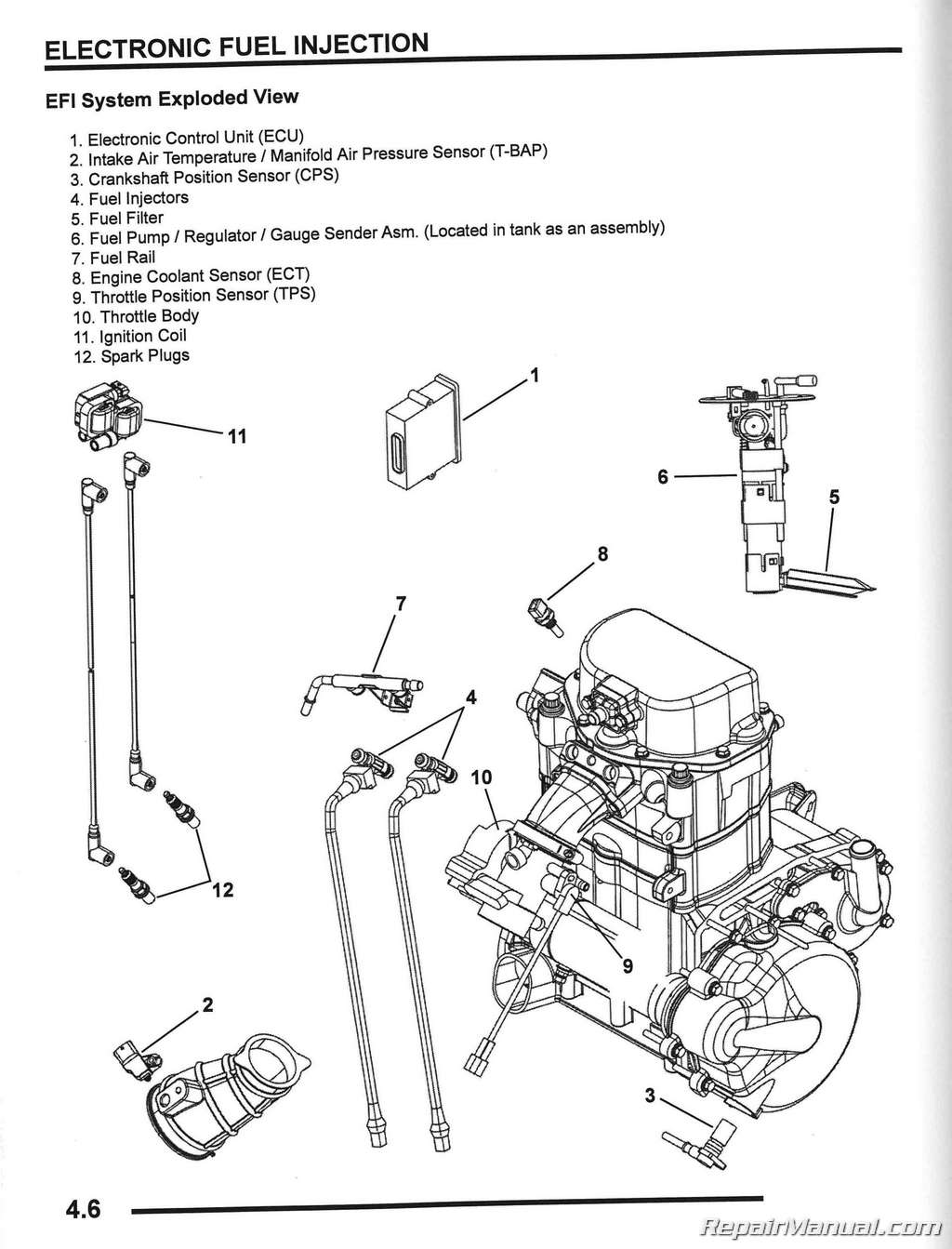 Polaris Ranger Rzr 800 Side By Side Service Manual