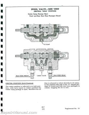 Allis Chalmers D17 Gas And Diesel Service Manual