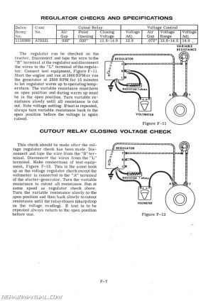 CaseInternational 155 and 195 Garden Tractor Service Manual
