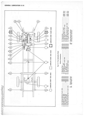 NAVISTAR INTERNATIONAL 4400 WIRING DIAGRAMS  Auto
