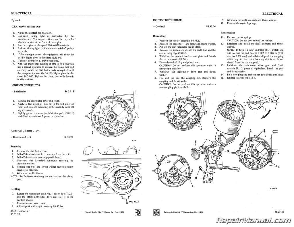 Triumph Spitfire Mk Iv Workshop Manual