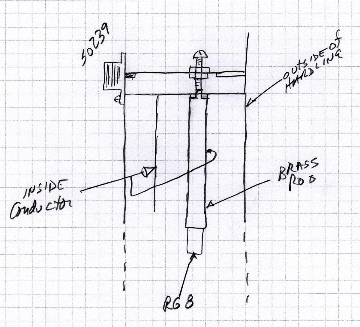 Another 6 Meter Heliax Filter Design