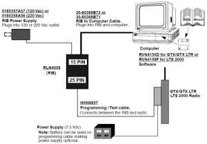 Motorola Cdm750 Wiring Diagram : 30 Wiring Diagram Images