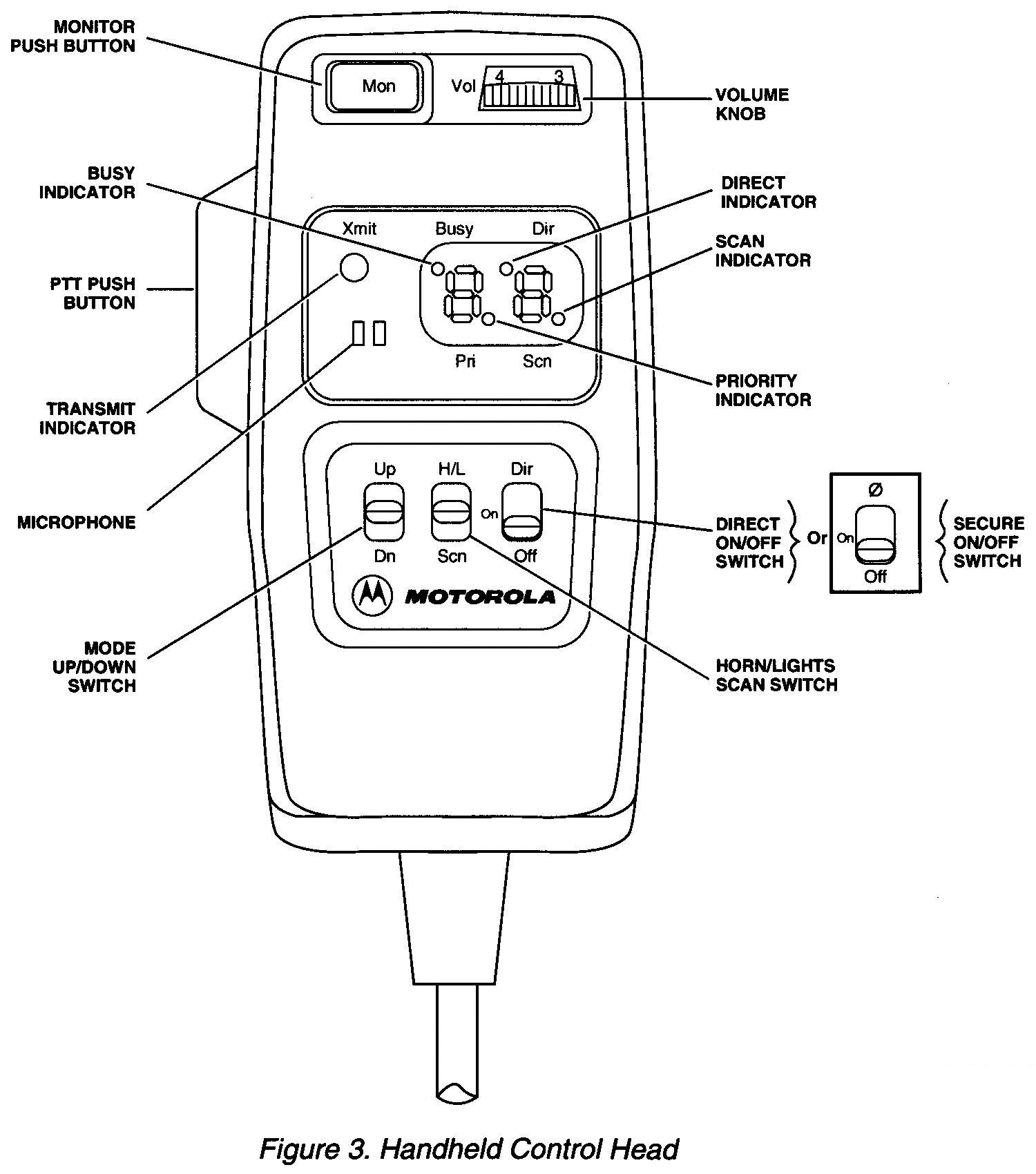 Motorola Apx Wiring Diagram