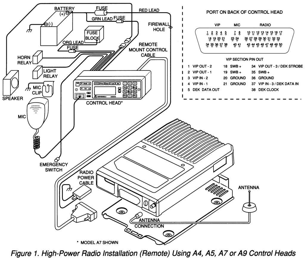 Wrg Motorola Astro Wiring Diagram