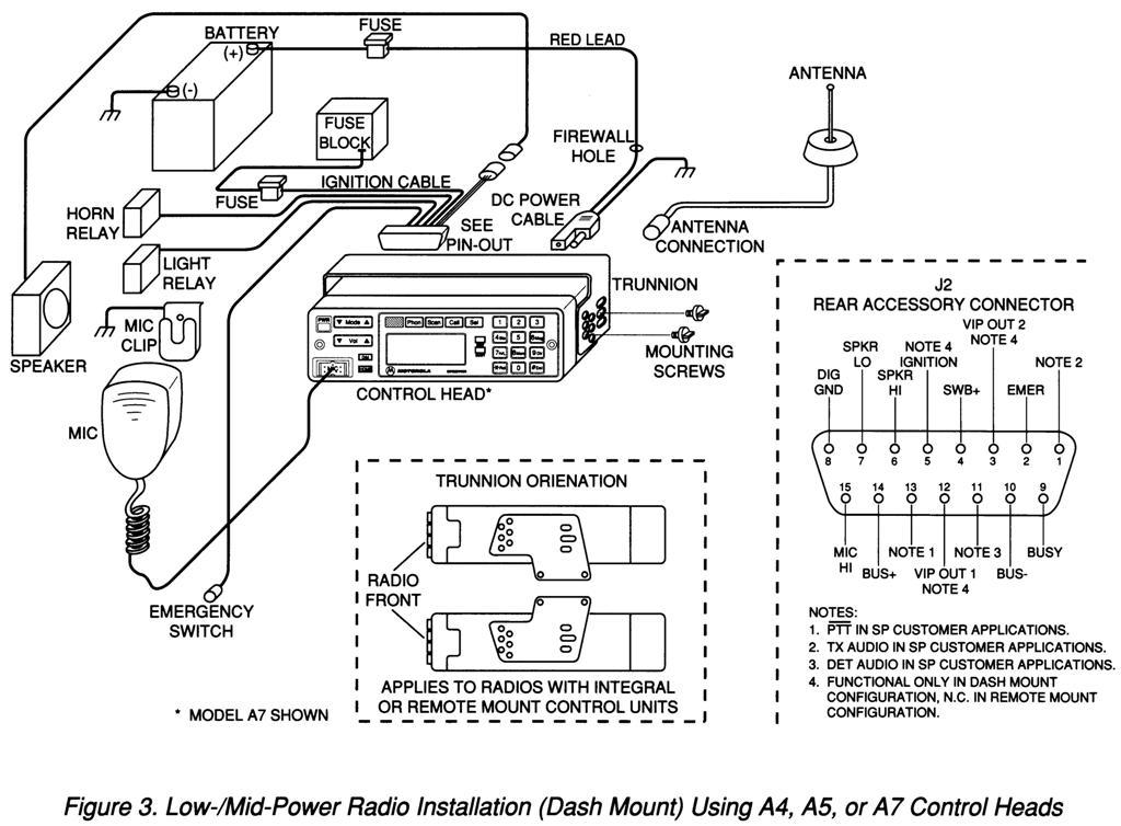Enjoyable Motorola Mcs 2000 Wiring Diagram Online Wiring Diagram Wiring 101 Olytiaxxcnl