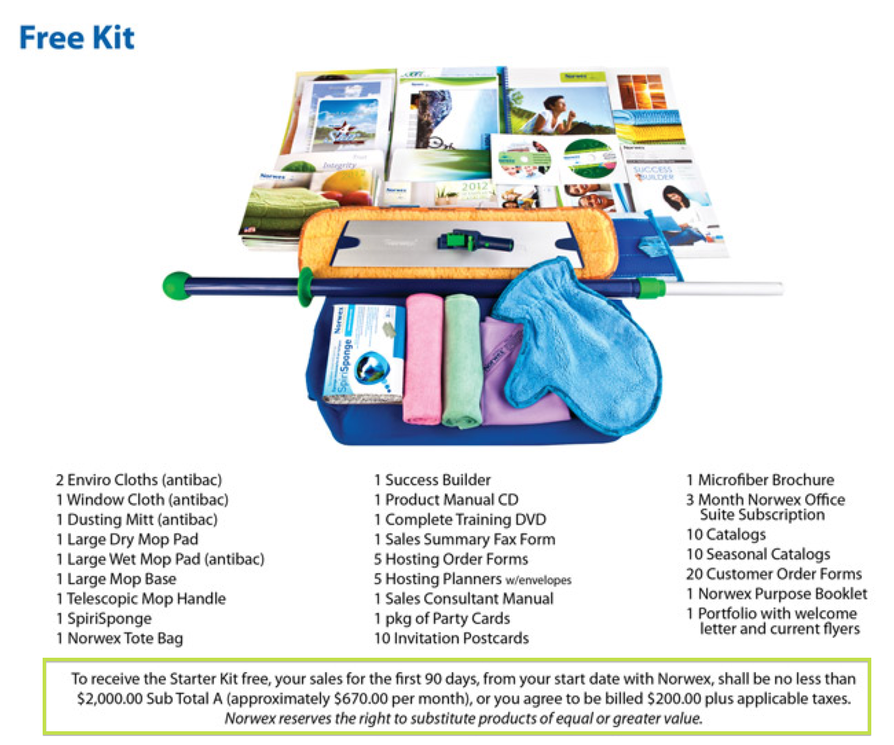 USA Norwex Starter Kit | Norwex helps Replace Chemicals | Sonya ...