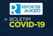 Photo of BOLETIM EPIDEMIOLÓGICO 02/08/2020: Alagoas tem 62.240 casos da Covid-19 e 1.594 óbitos