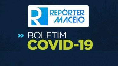 Photo of BOLETIM EPIDEMIOLÓGICO 03/08/2020: Alagoas tem 62.778 casos da Covid-19 e 1.607 óbitos