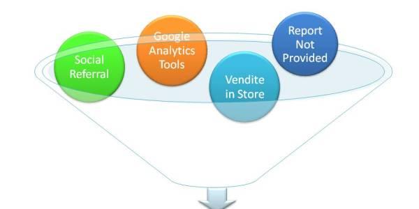 Inbound marketing Significato (5)
