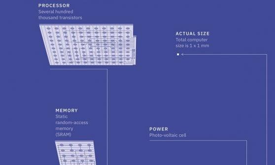 """Ibm: ecco il computer più piccolo del mondo. """"Grande come un chicco di sale"""""""