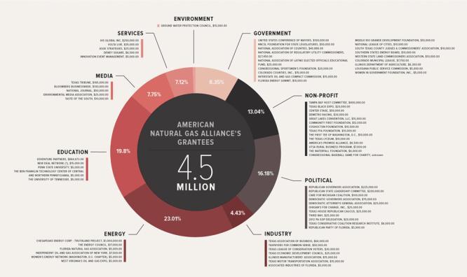Infographics-Grantees-thumbnail