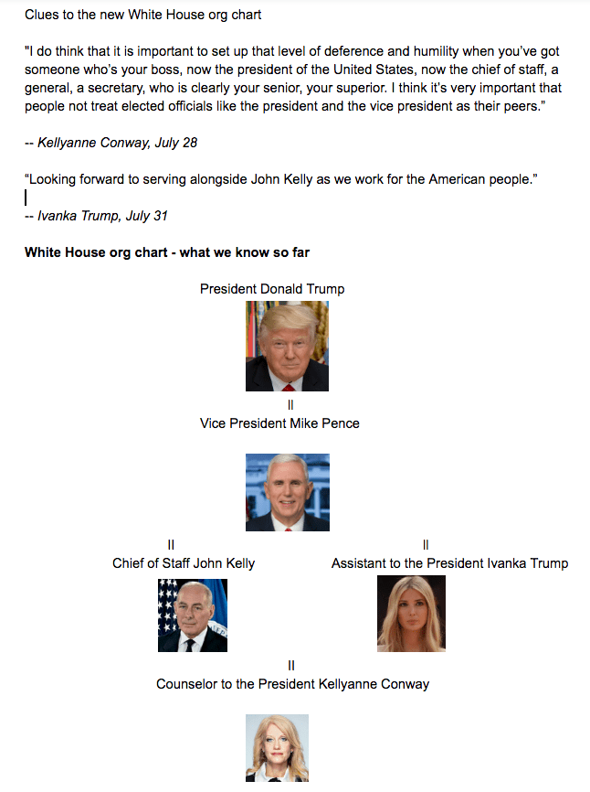 Clues to the new White House org chart
